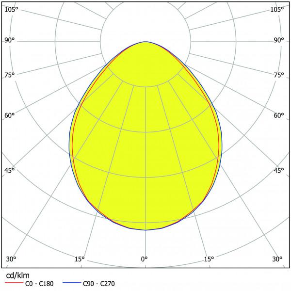 Abb. 2 (*P60A058-A6C0E1840H1M)